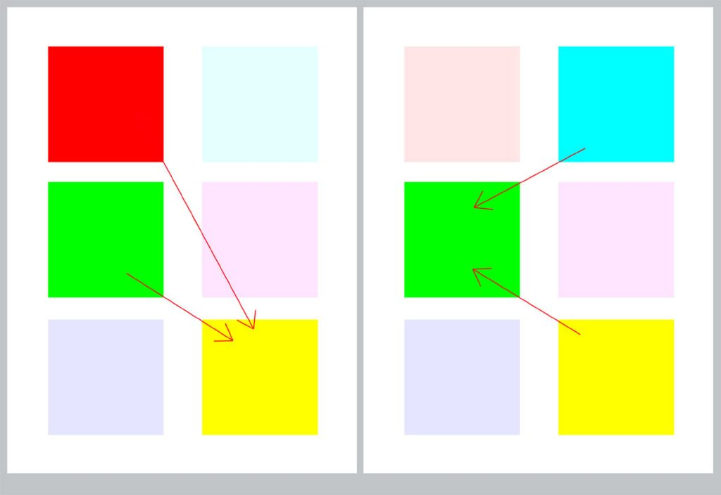 Addition de 2 couleurs primaires ou complémentaires