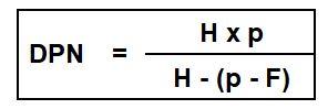 Calcul du Dpn