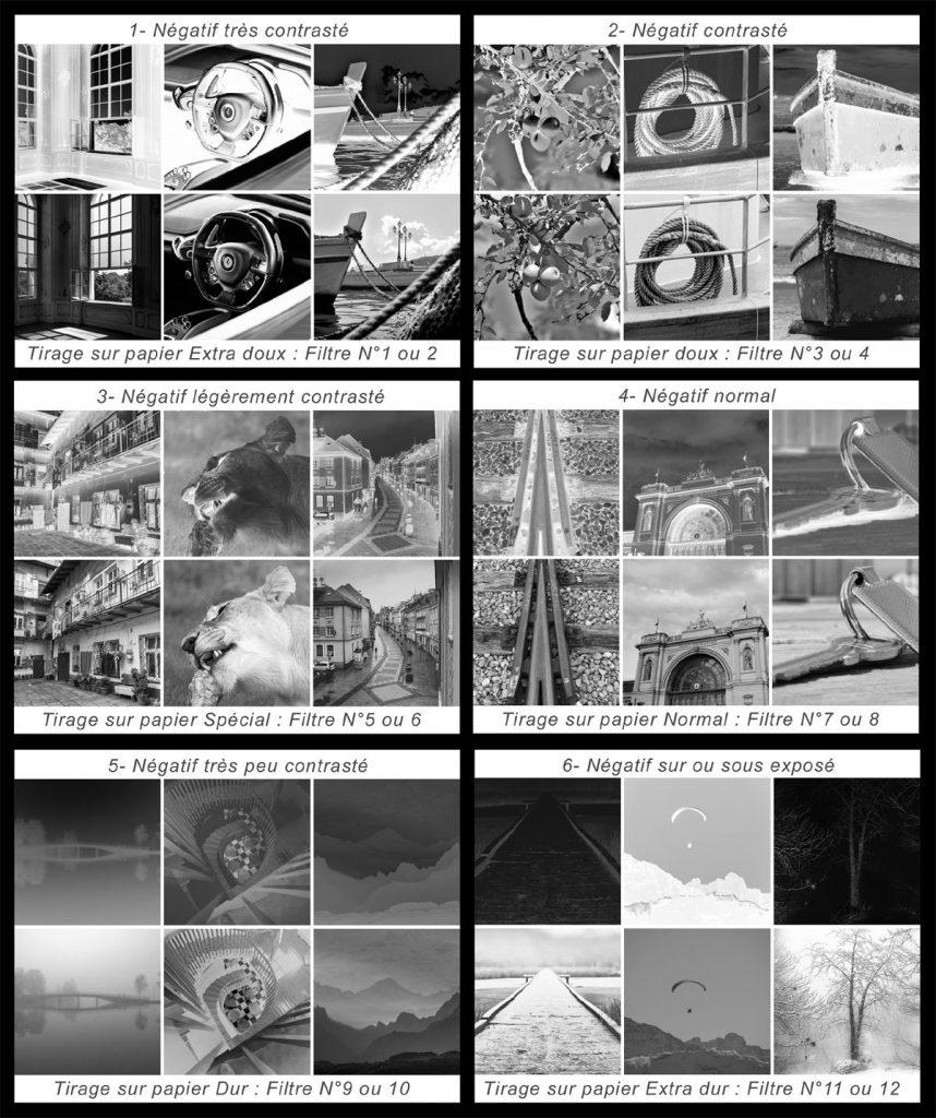 Les divers contrastes en photo Noir et Blanc