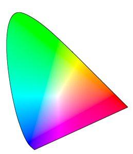 Espace couleurs CIELAB