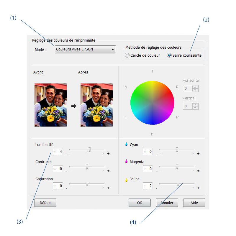 Calibration d'une imprimante photo Epson